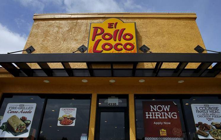 El Pollo Loco Customer Satisfaction Survey