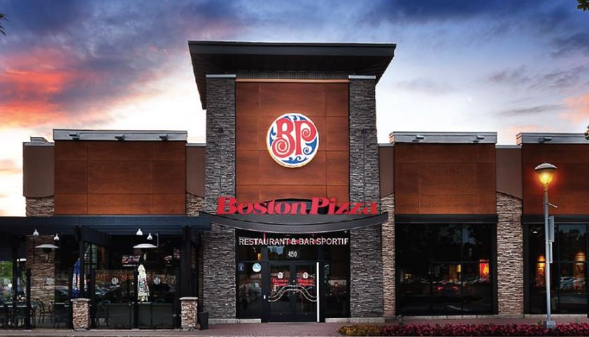 Tell Boston Pizza Survey
