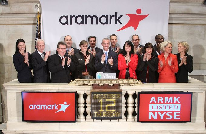 Aramark Survey Prizes
