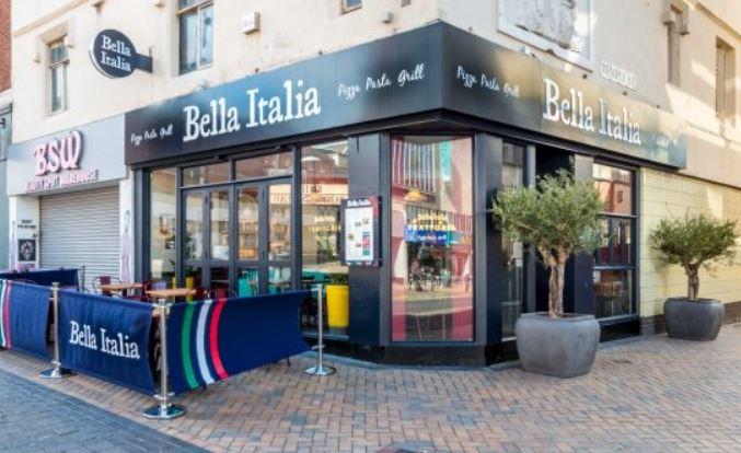 Bella Italia Survey Prizes