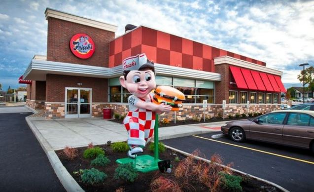 Frisch's Customer Satisfaction Survey