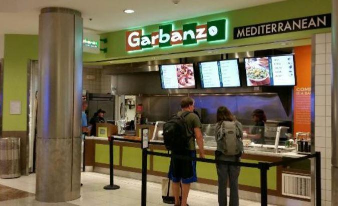 Garbanzo Mediterranean Grill Survey