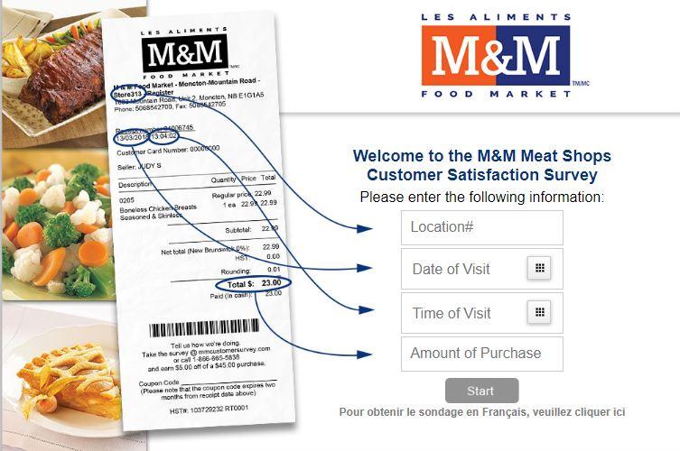 M&M Meat Shops Survey