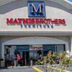 Mathis Brothers Survey Prizes
