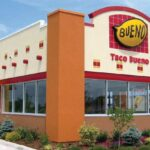 Taco Bueno Survey Prizes