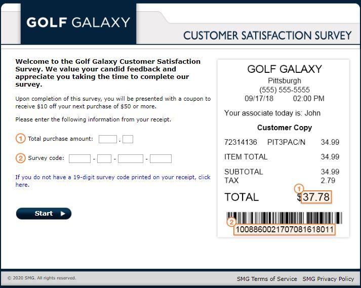 Tell Golf Galaxy Survey