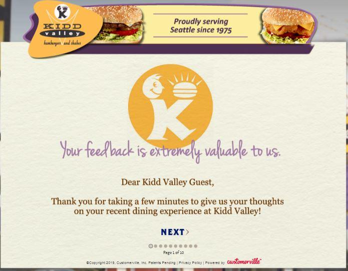 Tell Kidd Valley Survey