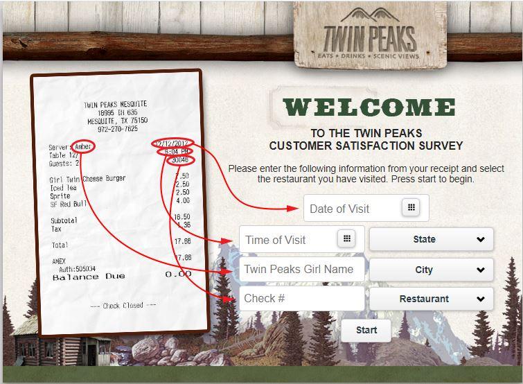 Twin Peaks Survey