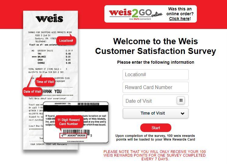 Weis Markets Survey