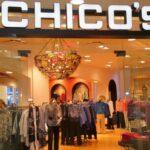 Tell Chicos Survey Prizes