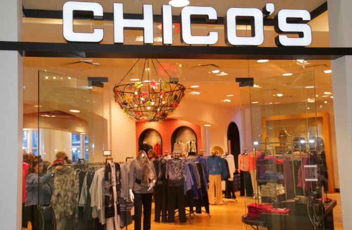 Tell Chicos Survey Prizes